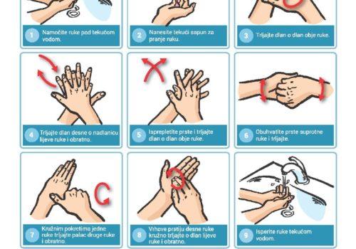 Uputa poslodavcima i radnicima o postupanju vezano uz koronavirus